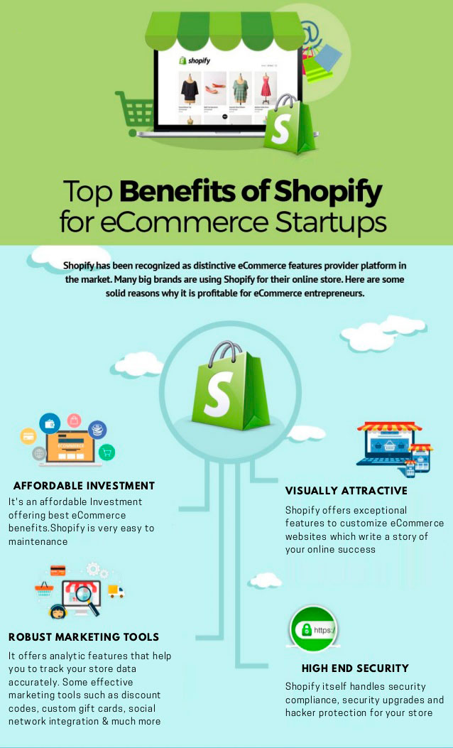 benefits shopify
